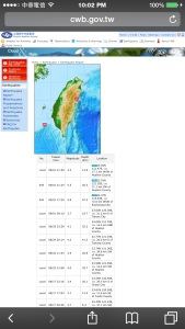 Tonights earthquake felt in Taichung City was No.045 this year.